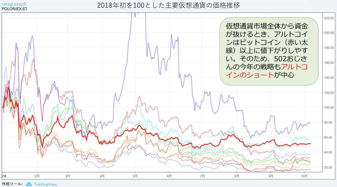 ビットコイン増やすなら、PLUSQO AI Trader(プラスコAIトレーダー)|資産運用マイスター|note