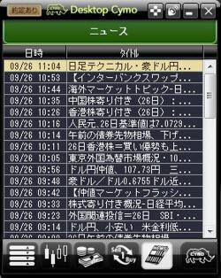 Desktop Cymoマーケット情報画面