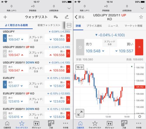 ゲインキャピタルジャパン[ノックアウトオプション]iPhone取引画面
