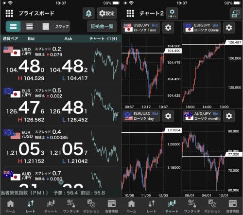 外貨ex-YJFX!の取引アプリのプライスボート画面と分割チャート画面
