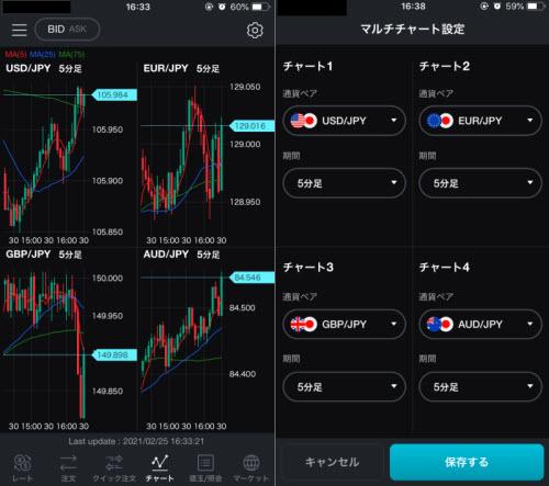 LINEFXチャート画面