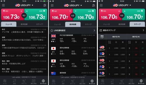 LINEFXマーケット画面