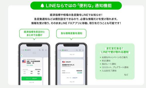 LINE FX通知機能