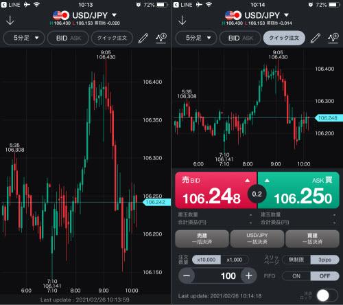 LINE FX経済指標&急変動通知結果からのアプリ移動画面(チャート/トレード)