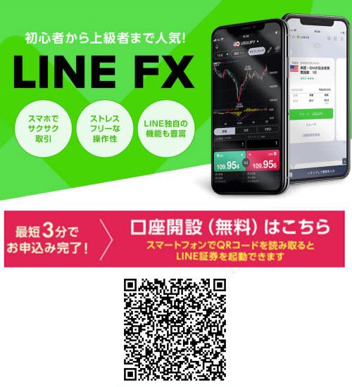 LINE証券口座開設