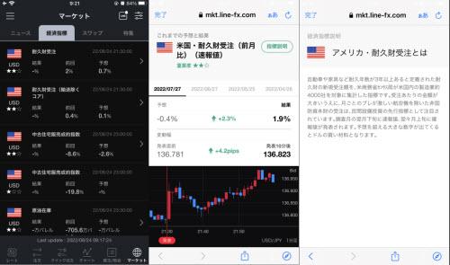 スマホアプリ「LINE FX」バージョンアップ(経済指標)