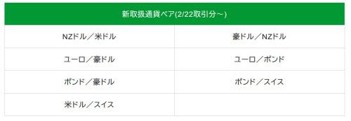 取扱通貨ペアの拡充(13通貨ペア→20通貨ペア)