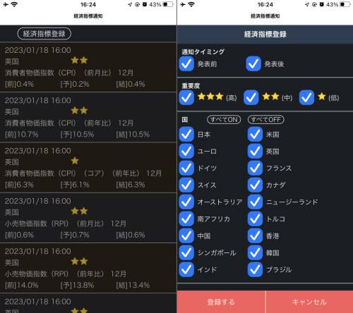 松井証券[MATSUI FX]の経済指標通知