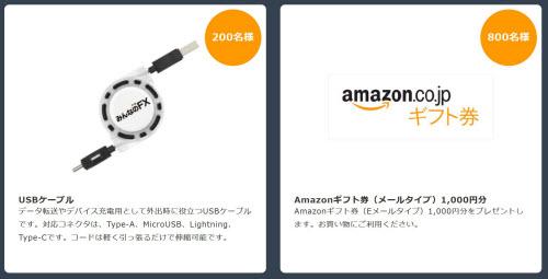 「ヒートマップ」「通貨強弱」の利用でAmazonギフト券等をプレゼントキャンペーン