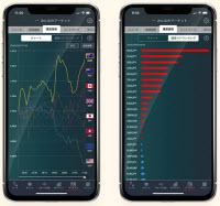 トレイダーズ証券[みんなのFX]通貨強弱