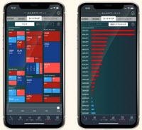 トレイダーズ証券[みんなのFX]ヒートマップ