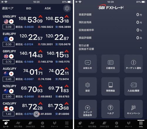 SBIFXトレード[SBIFXTRADE]新アプリTOP