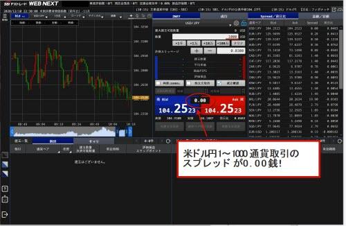 SBIFXトレード[SBIFXTRADE]WEBブラウザ版取引システム画面