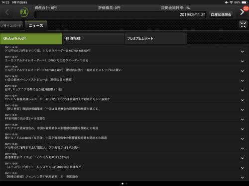 FXCymoforiPadマーケット情報画面